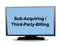 third party billing abwicklung ber drittanbieter. Black Bedroom Furniture Sets. Home Design Ideas