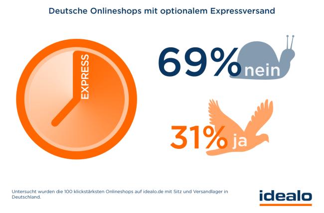 expressdienst_ecommerce