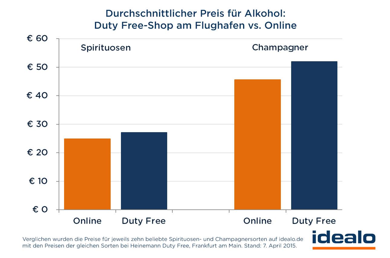 http://www.novalnet.de/sites/default/files/alkohol.jpg