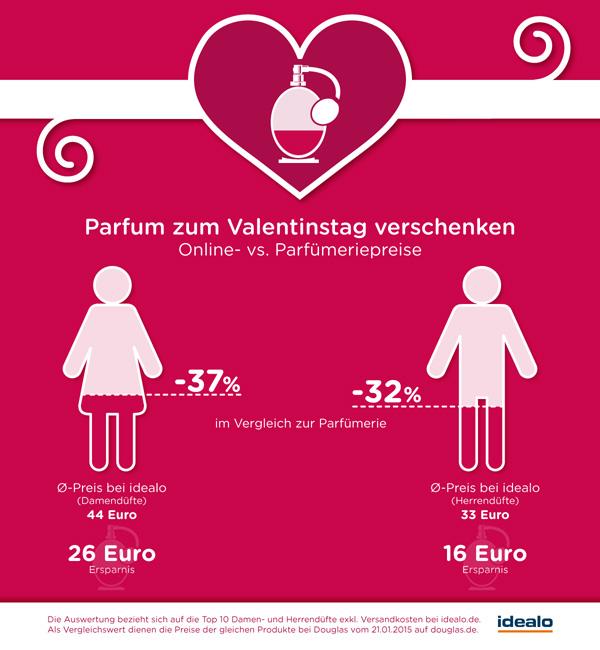 Valentinstag Parfum Studie